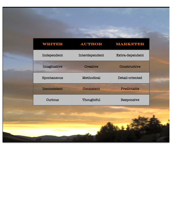 Writer, Author, Marketer - comparison table